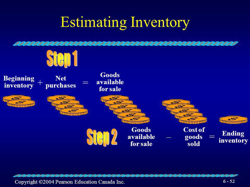 Estimating Inventory Step 1 Step 2 + = – = Beginning inventory Net