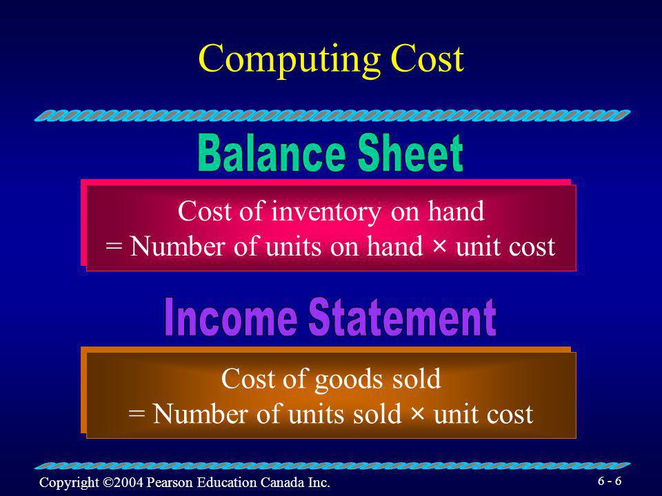 Computing Cost Balance Sheet Cost of inventory on hand