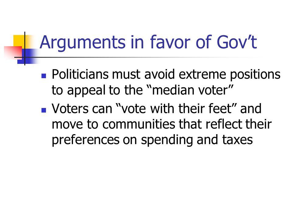 Arguments in favor of Gov't