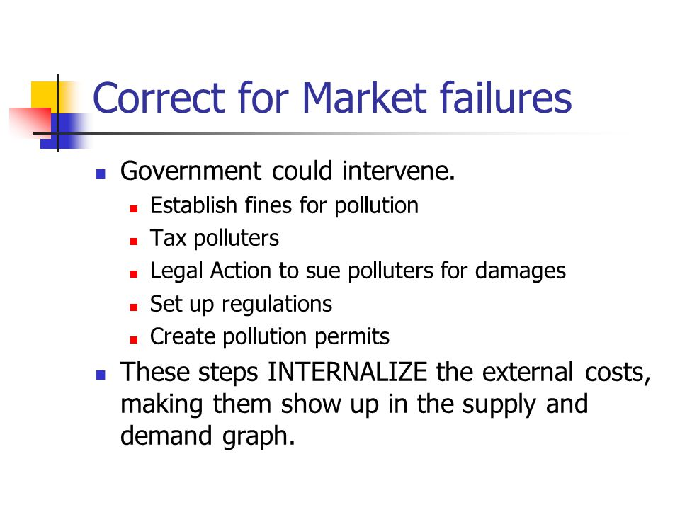 Correct for Market failures