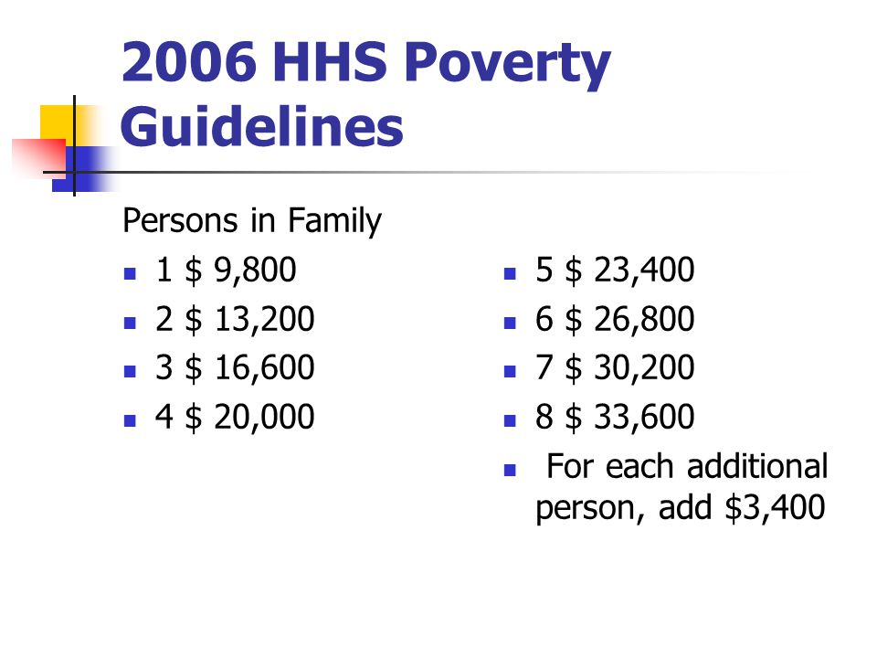 2006 HHS Poverty Guidelines