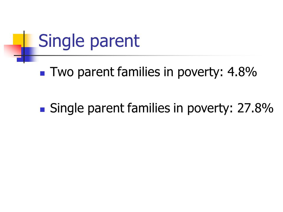 Single parent Two parent families in poverty: 4.8%