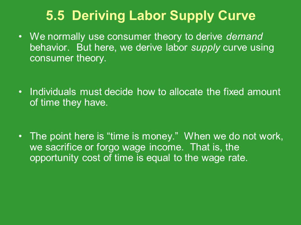 5.5 Deriving Labor Supply Curve