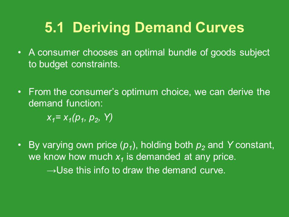 5.1 Deriving Demand Curves