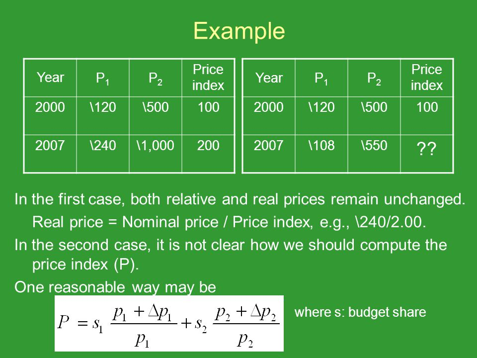 Example Year. P1. P2. Price index. 2000. \120. \500. 100. 2007. \240. \1,000. 200. Year.