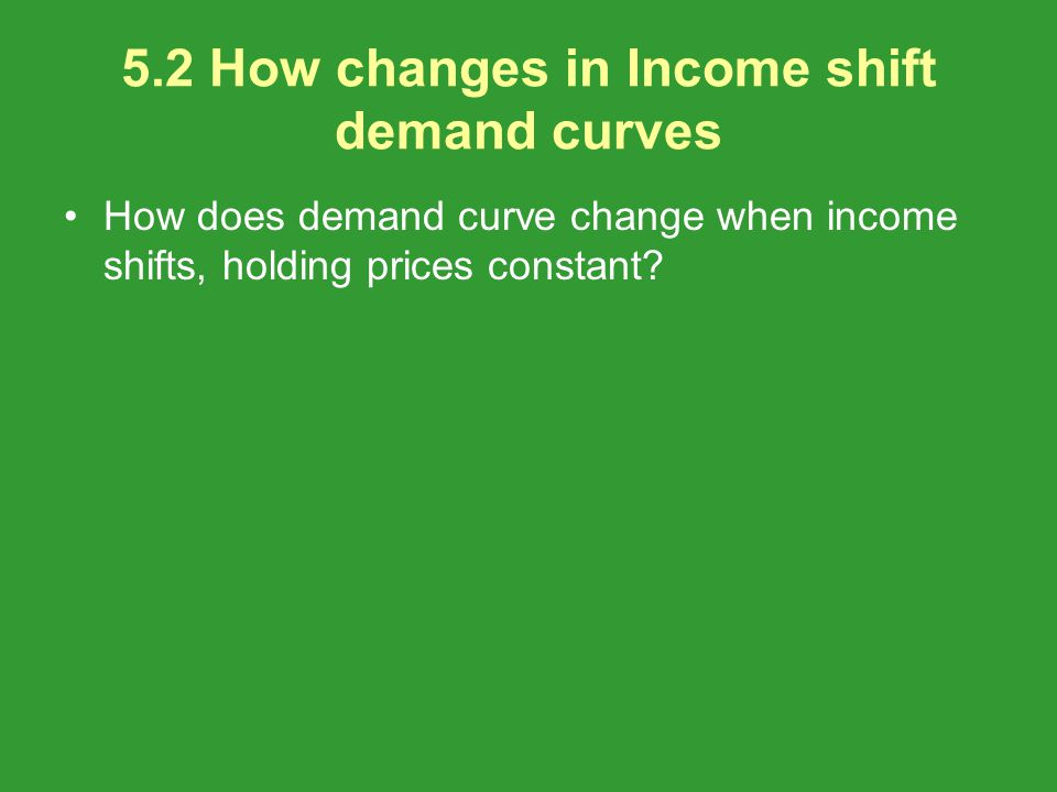5.2 How changes in Income shift demand curves