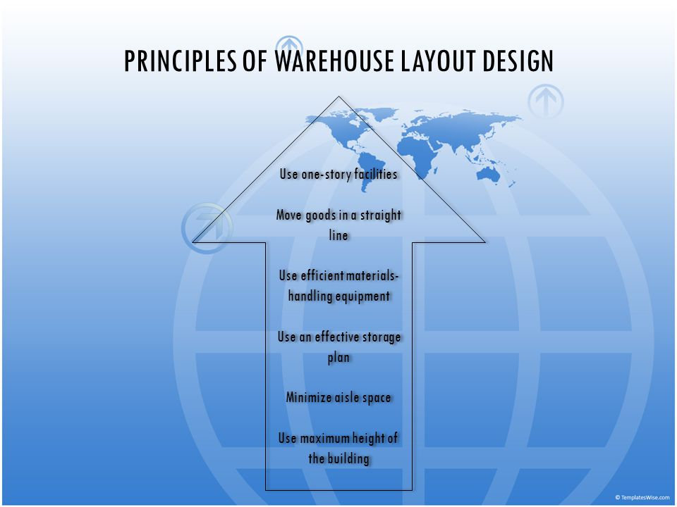 PRINCIPLES OF WAREHOUSE LAYOUT DESIGN