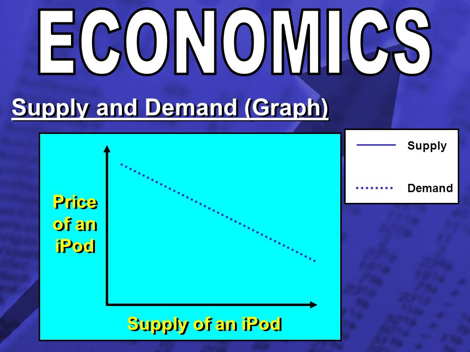 Supply and Demand (Graph)