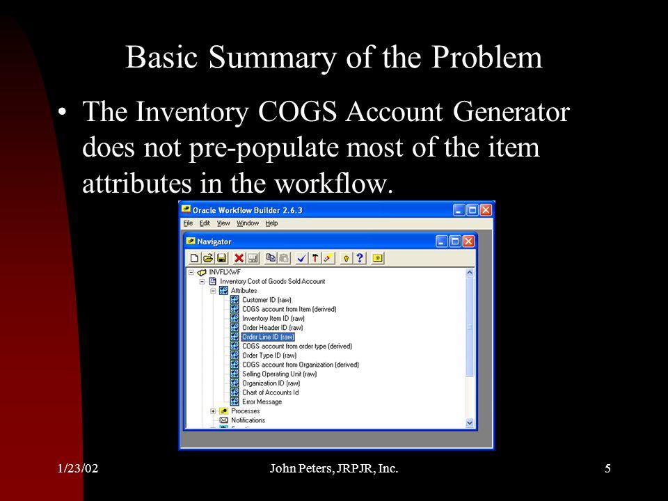 Basic Summary of the Problem