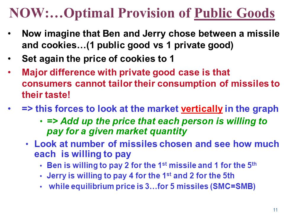 NOW:…Optimal Provision of Public Goods