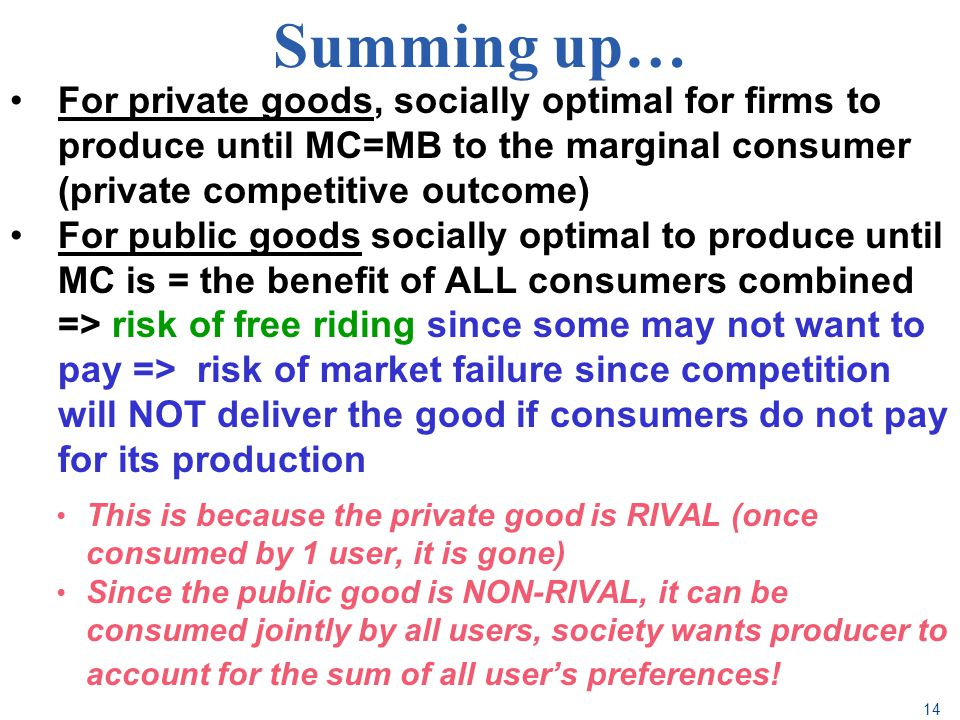 Summing up… For private goods, socially optimal for firms to produce until MC=MB to the marginal consumer (private competitive outcome)