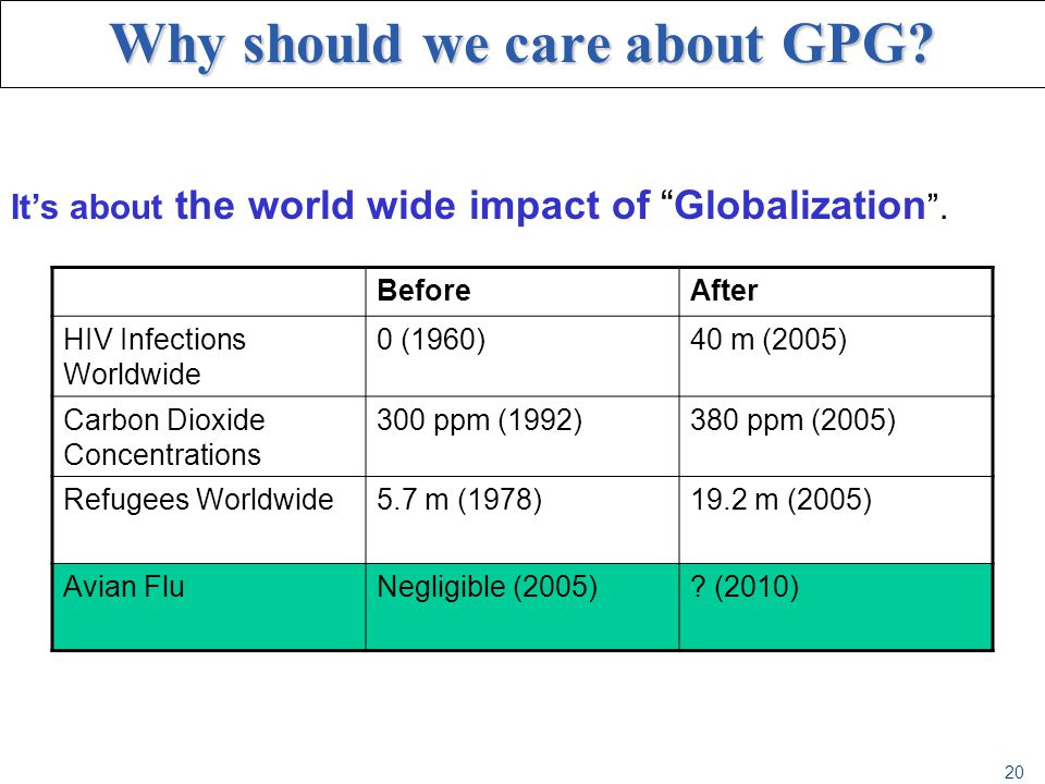 Why should we care about GPG