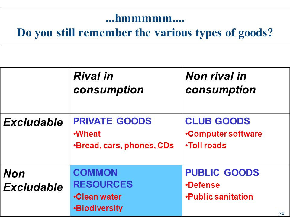 ...hmmmmm.... Do you still remember the various types of goods