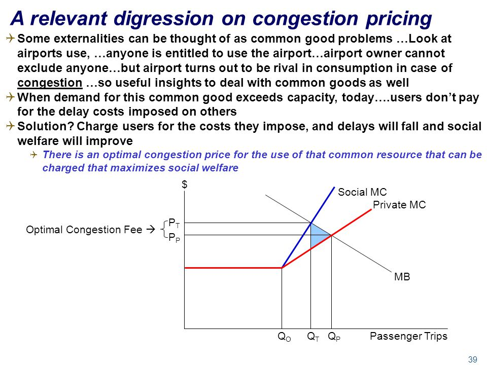 A relevant digression on congestion pricing