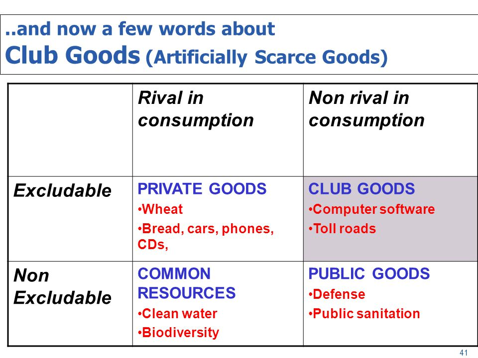 ..and now a few words about Club Goods (Artificially Scarce Goods)