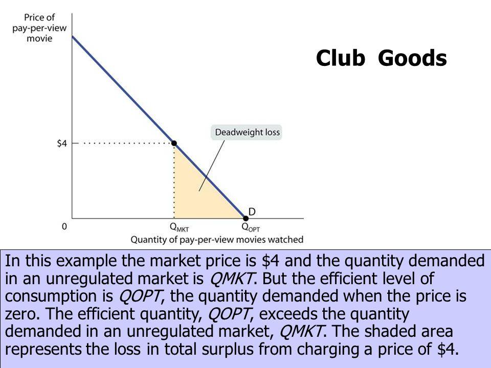 Club Goods