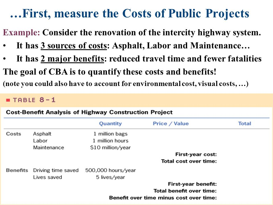 …First, measure the Costs of Public Projects