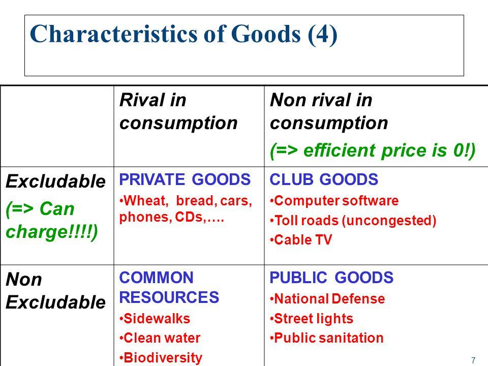 Characteristics of Goods (4)