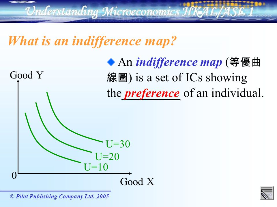 What is an indifference map