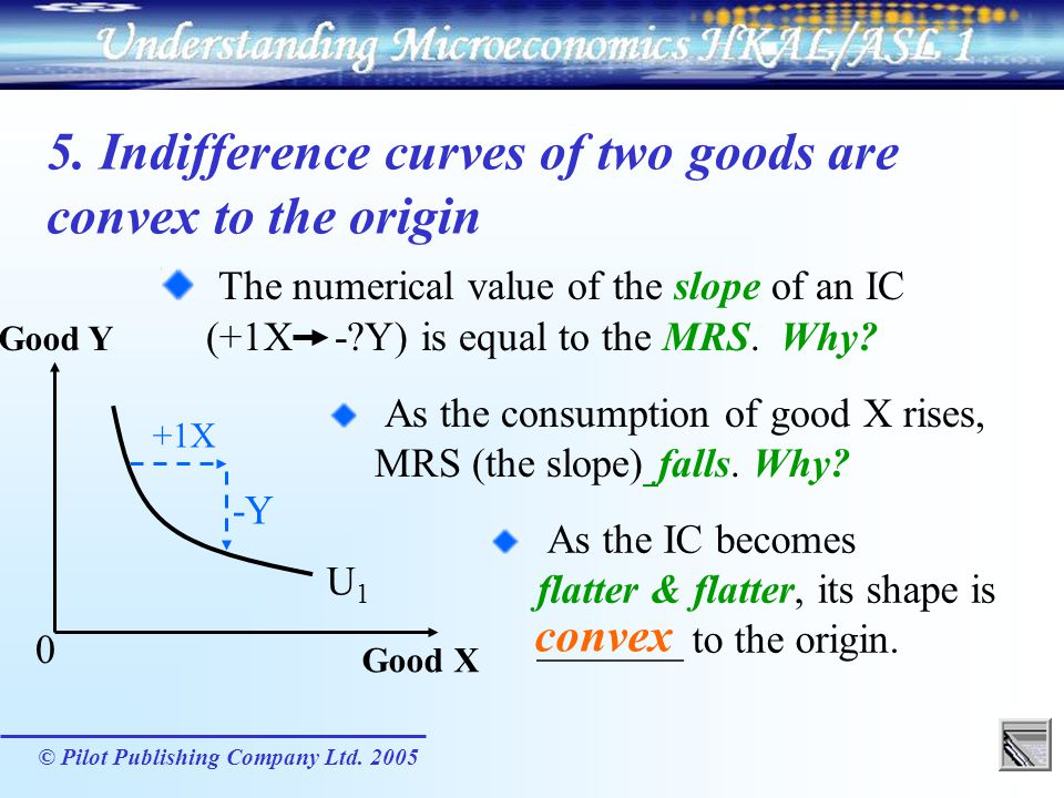 5. Indifference curves of two goods are convex to the origin