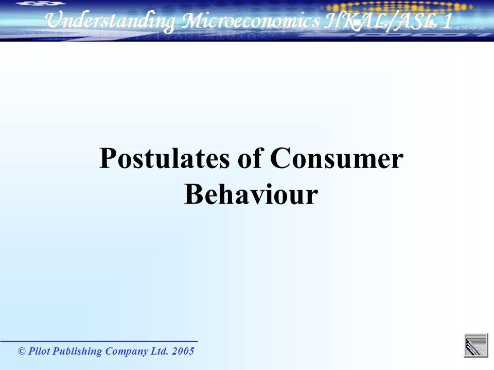 Postulates of Consumer Behaviour