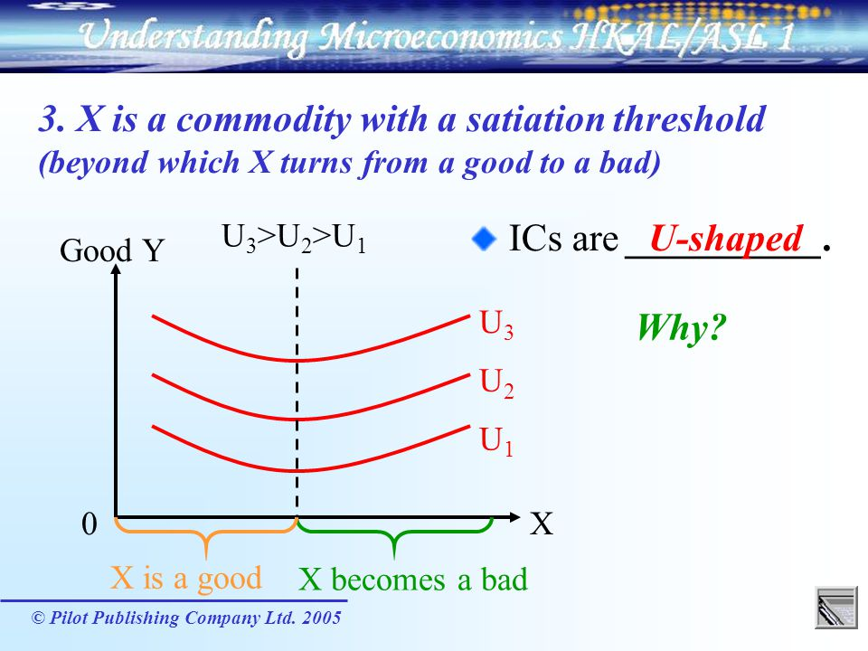 3. X is a commodity with a satiation threshold (beyond which X turns from a good to a bad)