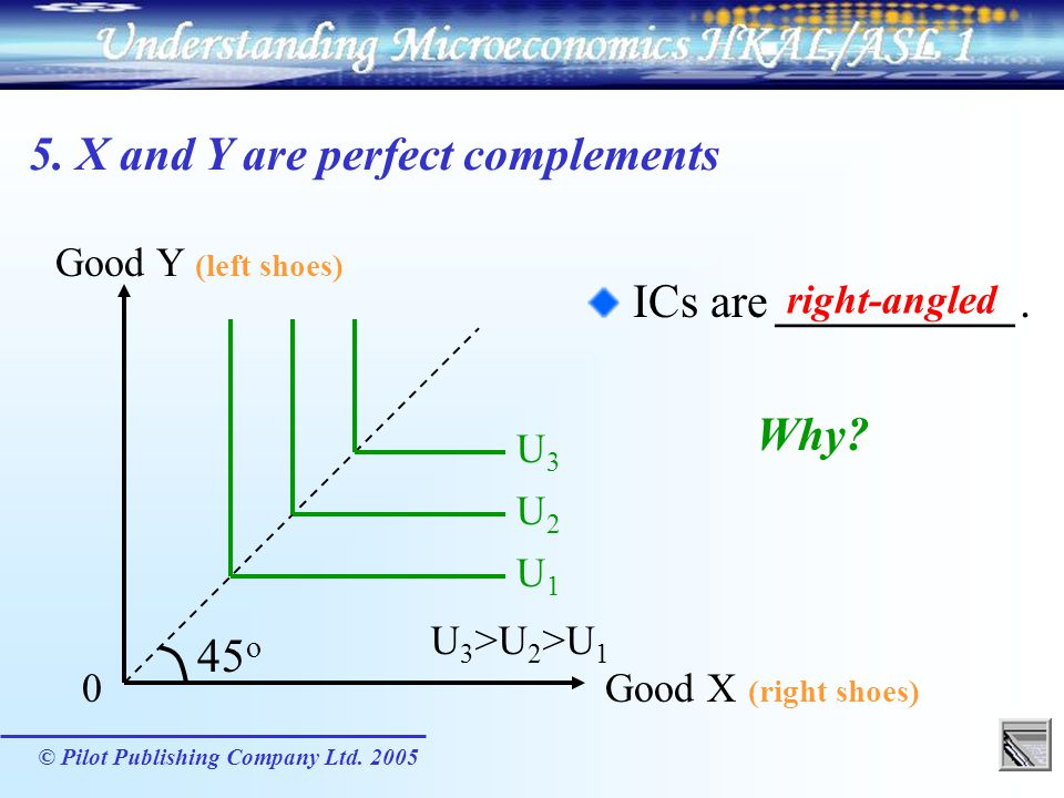 5. X and Y are perfect complements