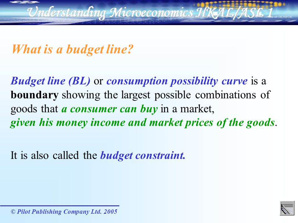 What is a budget line