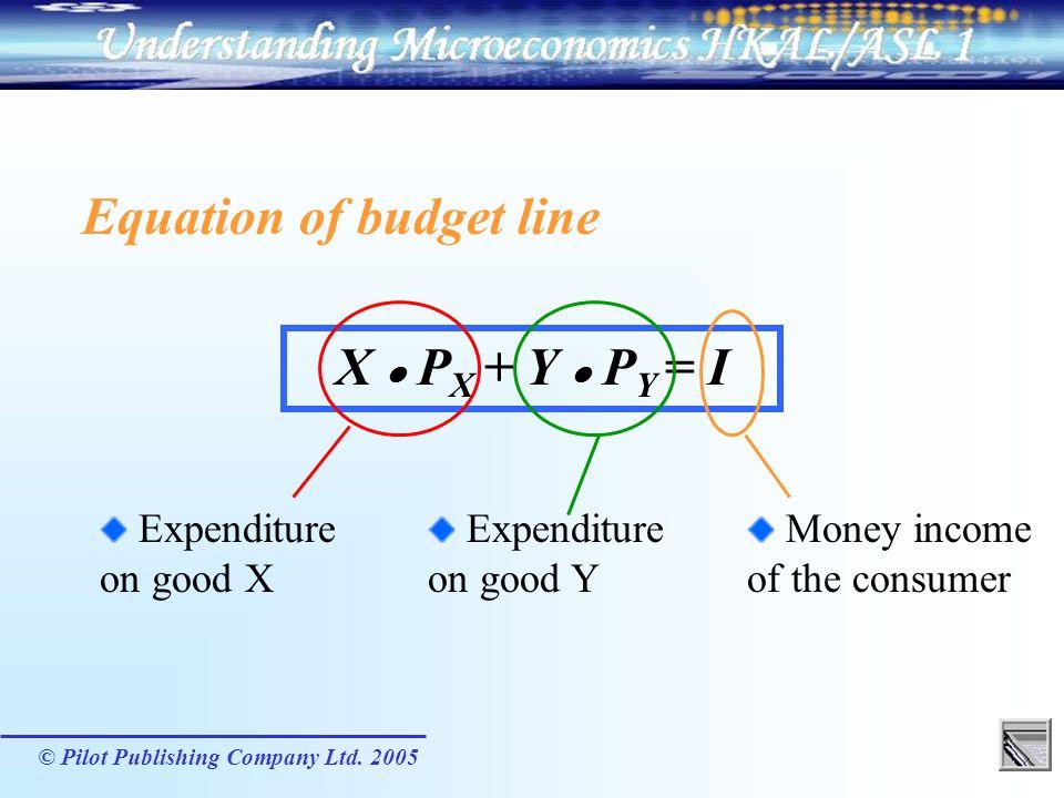 Equation of budget line