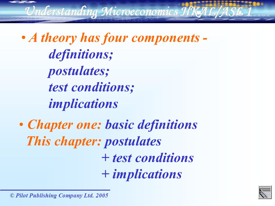 A theory has four components - definitions; postulates;