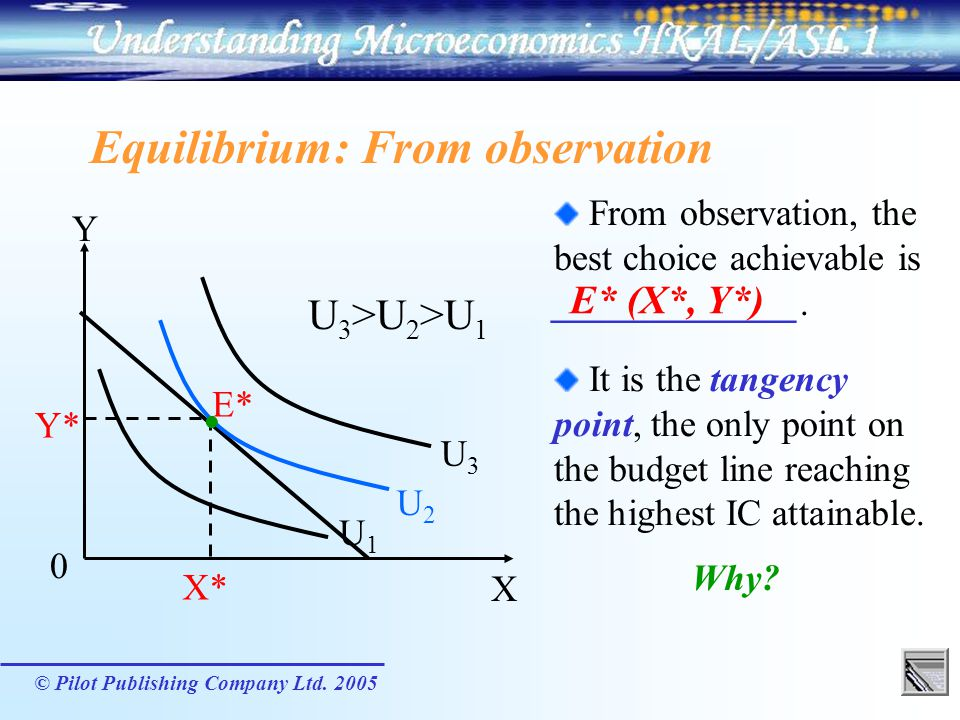 Equilibrium: From observation