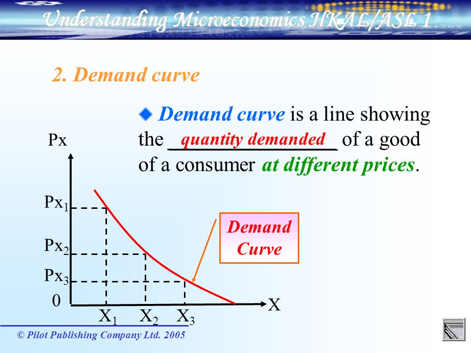 2. Demand curve Demand curve is a line showing the ________________ of a good of a consumer at different prices.
