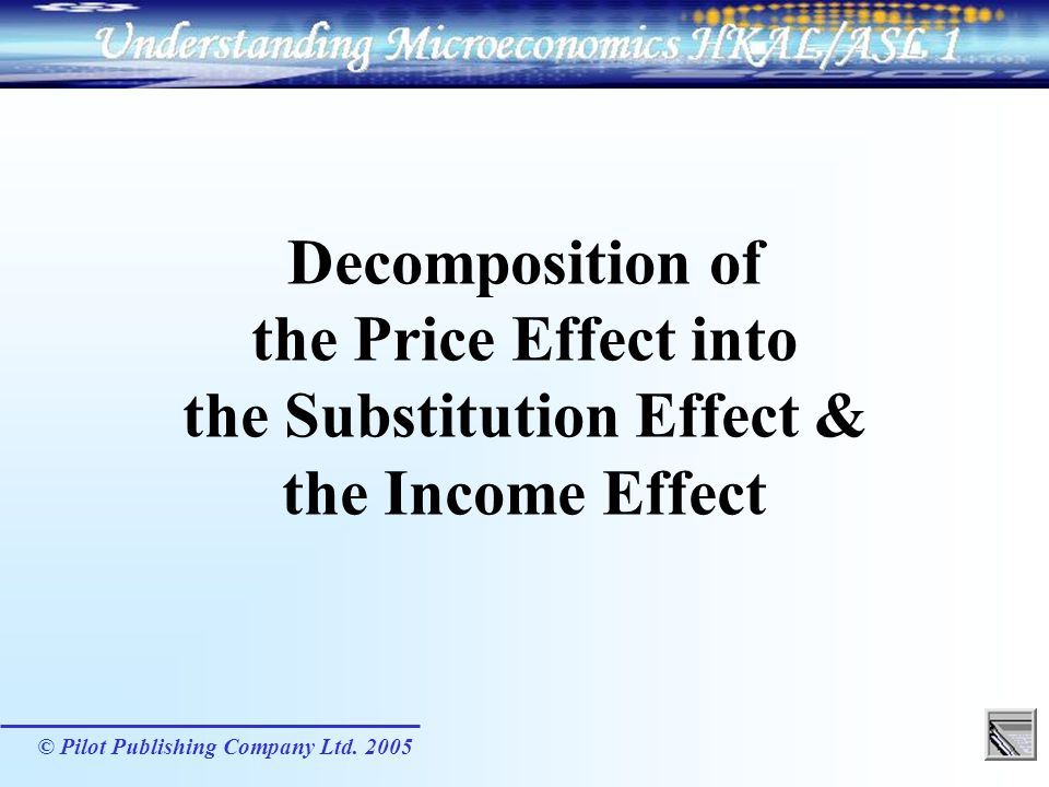 Decomposition of the Price Effect into the Substitution Effect & the Income Effect