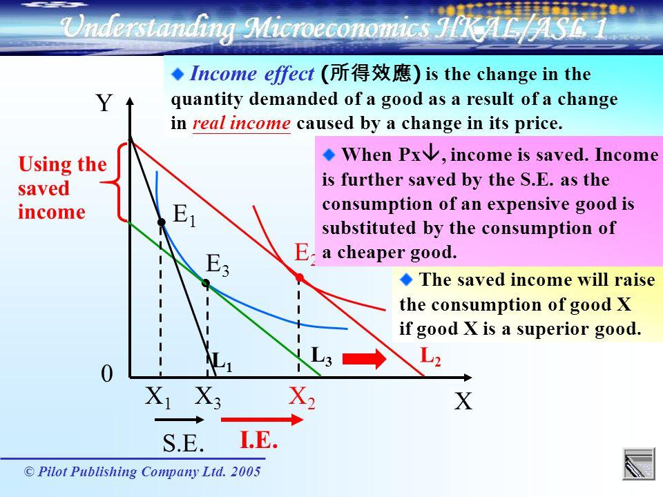Y X S.E. E3 E1 X3 X1 E2 X2 I.E. L1 L3 L2 Using the saved income