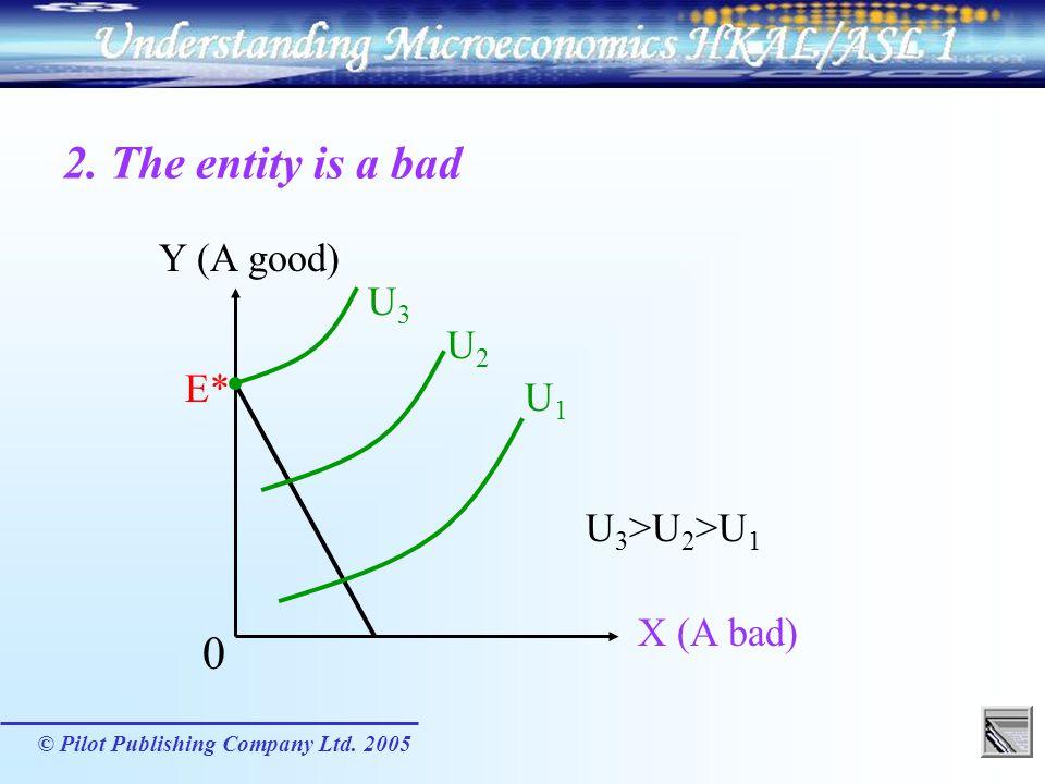 2. The entity is a bad Y (A good) U3 U2 E* U1 U3>U2>U1 X (A bad)