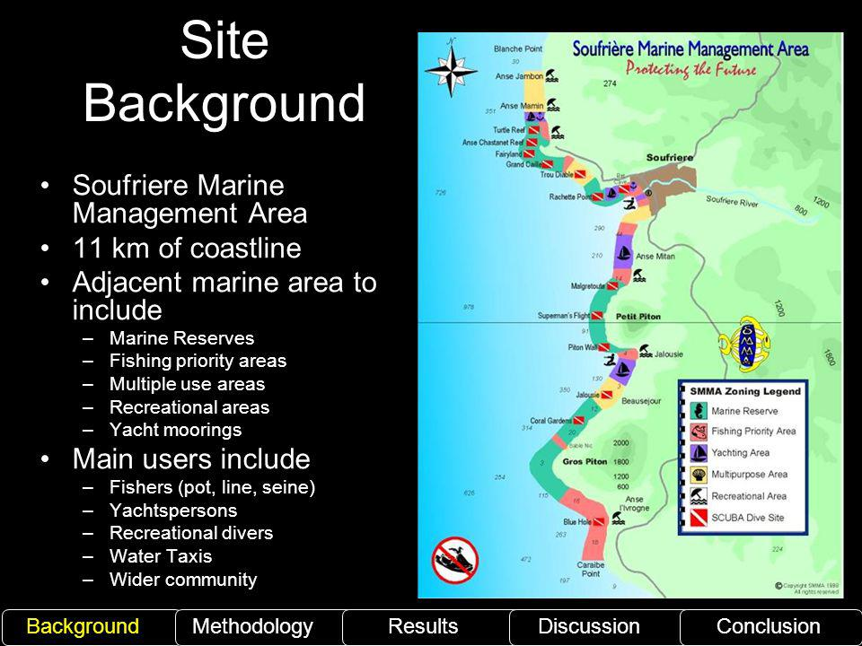 Site Background Soufriere Marine Management Area 11 km of coastline