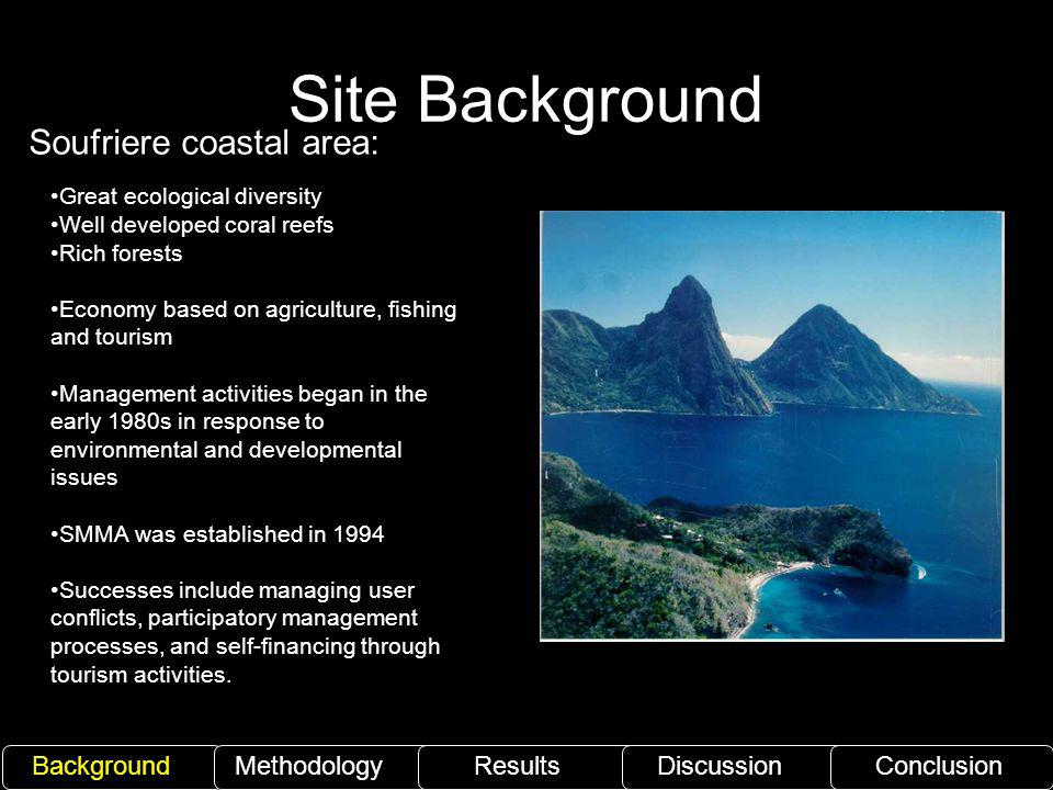 Site Background Soufriere coastal area: Background Methodology Results
