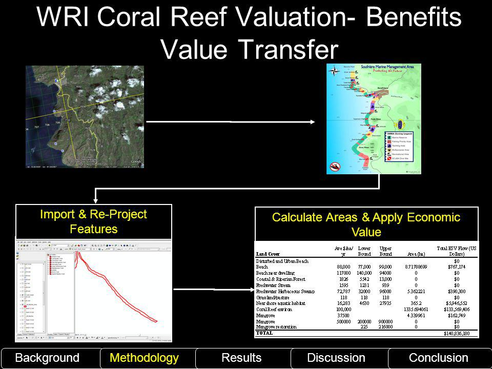 WRI Coral Reef Valuation- Benefits Value Transfer