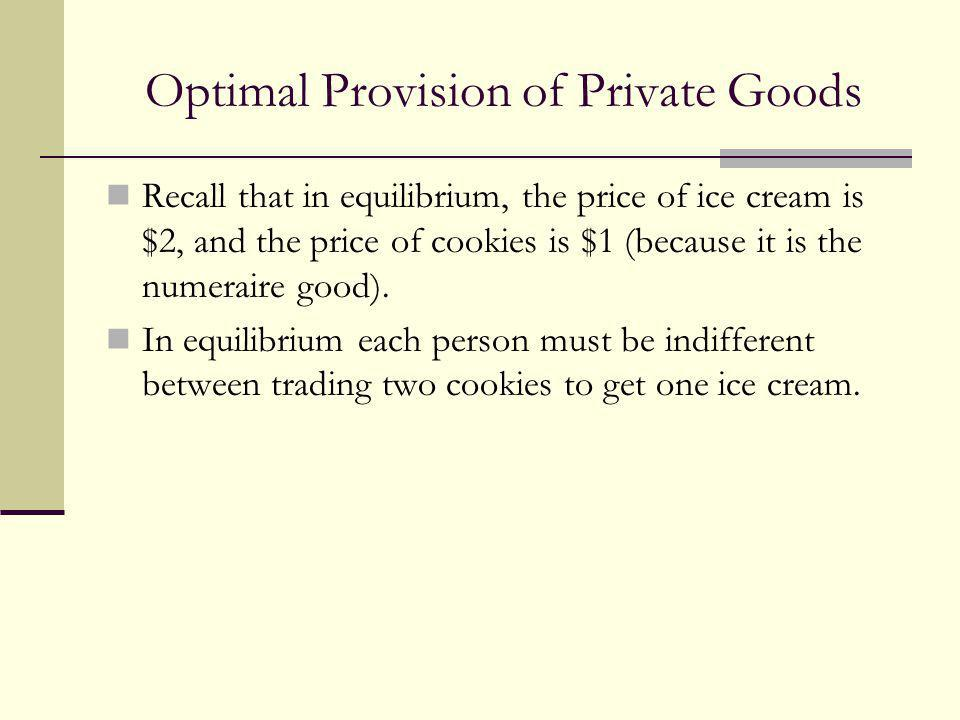 Optimal Provision of Private Goods