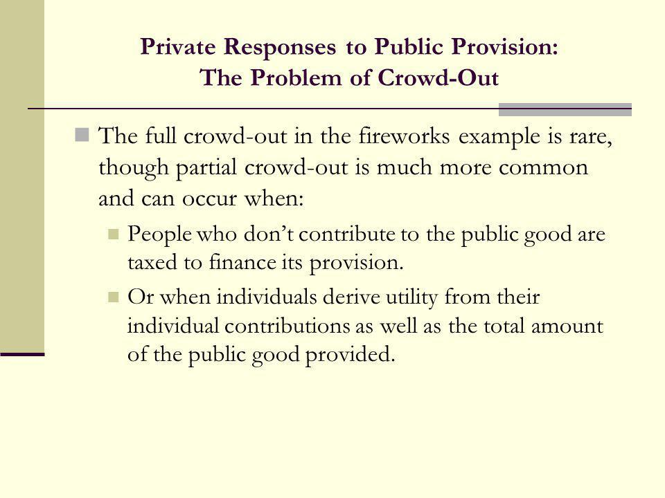 Private Responses to Public Provision: The Problem of Crowd-Out