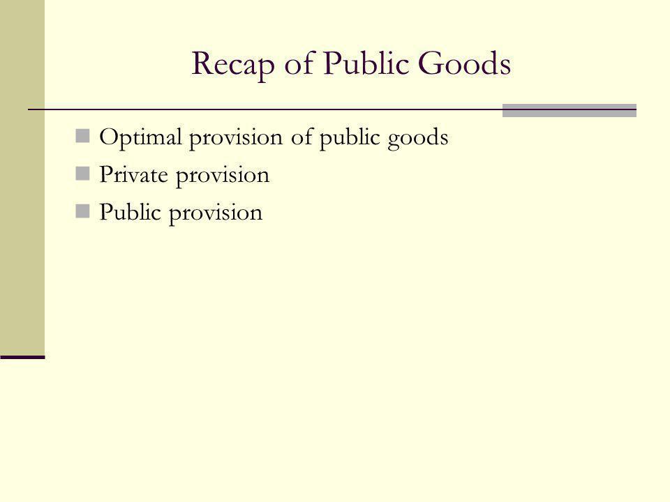 Recap of Public Goods Optimal provision of public goods