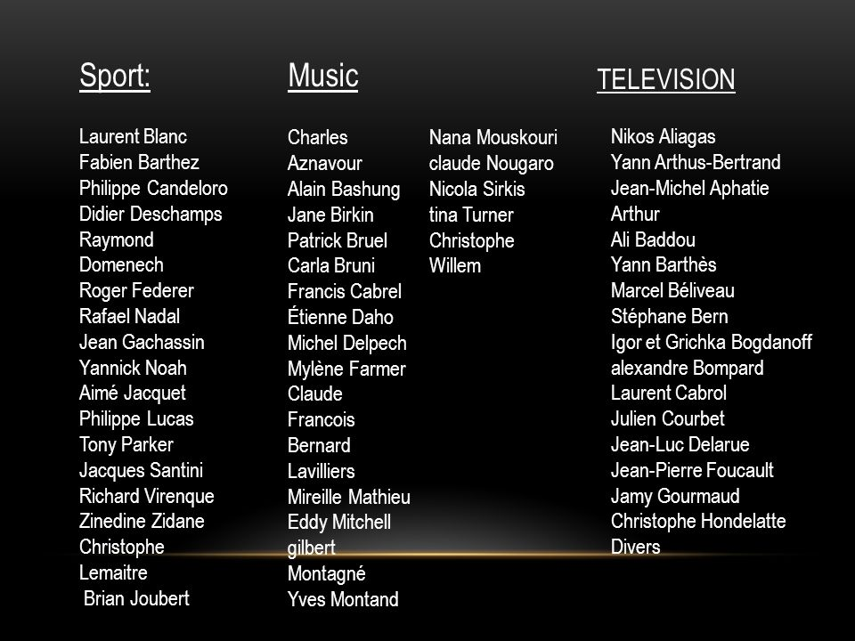 Sport: Music TELEVISION