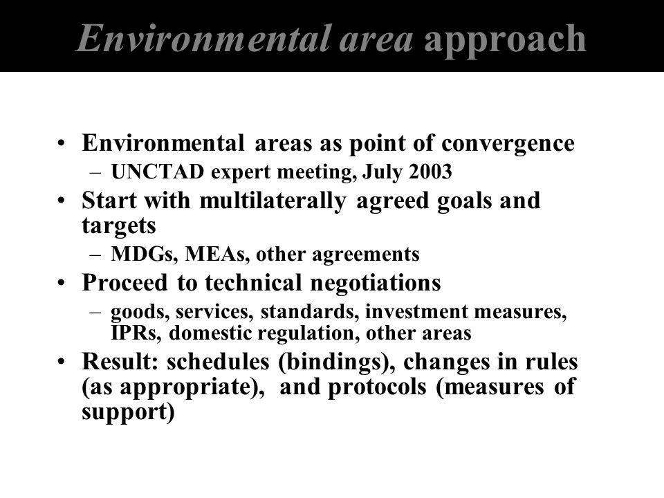 Environmental area approach