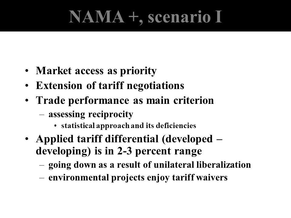 NAMA +, scenario I Market access as priority