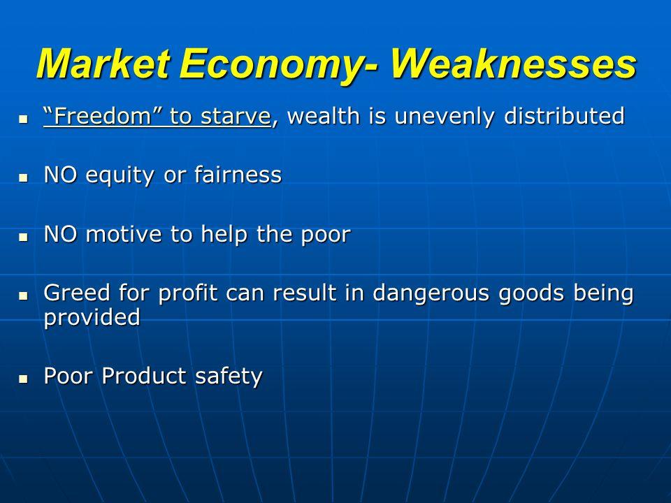 Market Economy- Weaknesses