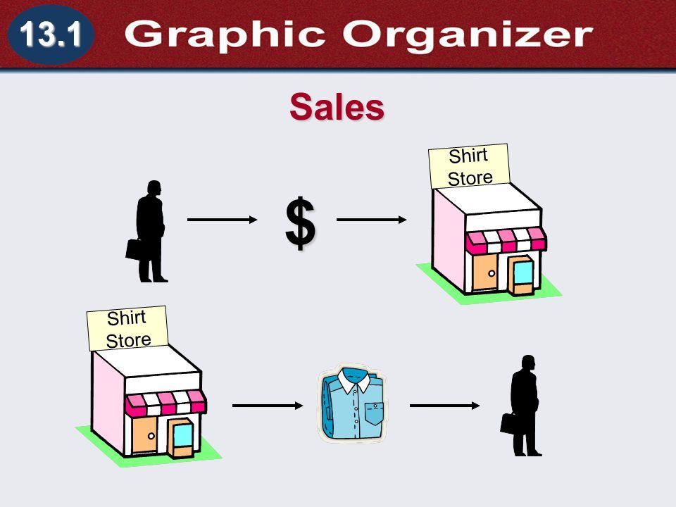 13.1 Sales Shirt Store $ Shirt Store