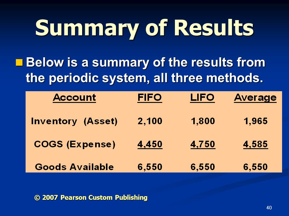 Summary of Results Below is a summary of the results from the periodic system, all three methods.