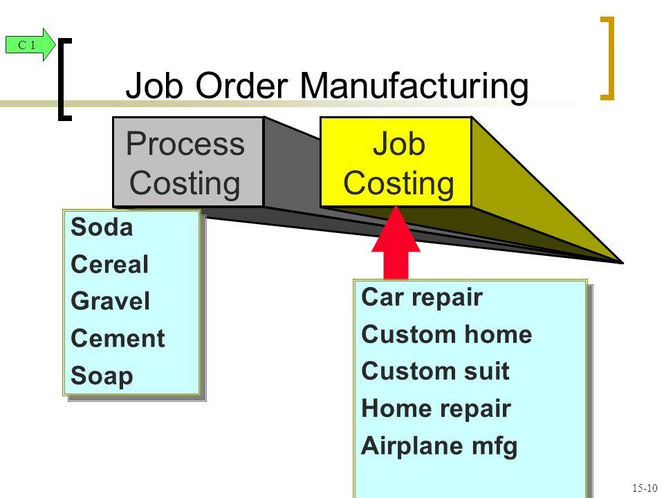 Job Order Manufacturing