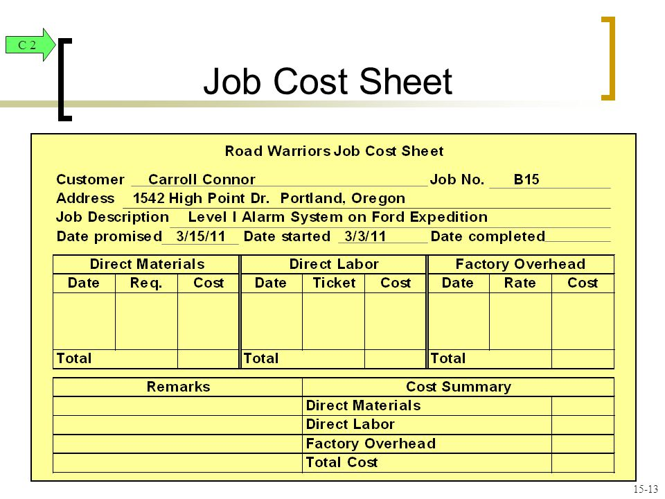 Job Sheet Example Manufacturing Overhead The Job Cost Sheet Costing