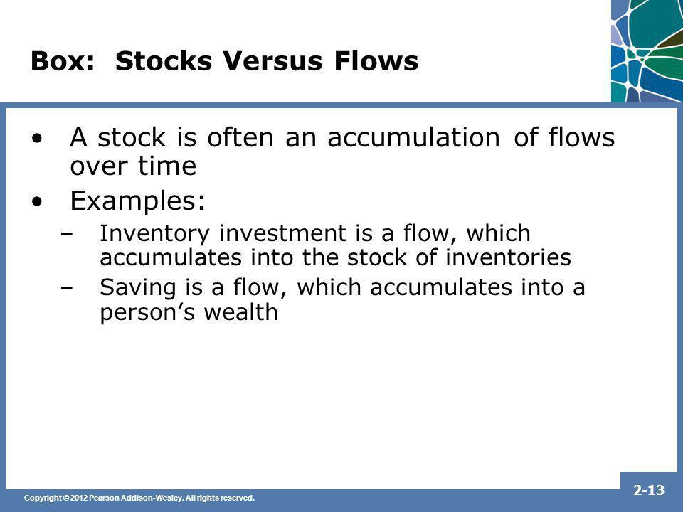 Box: Stocks Versus Flows